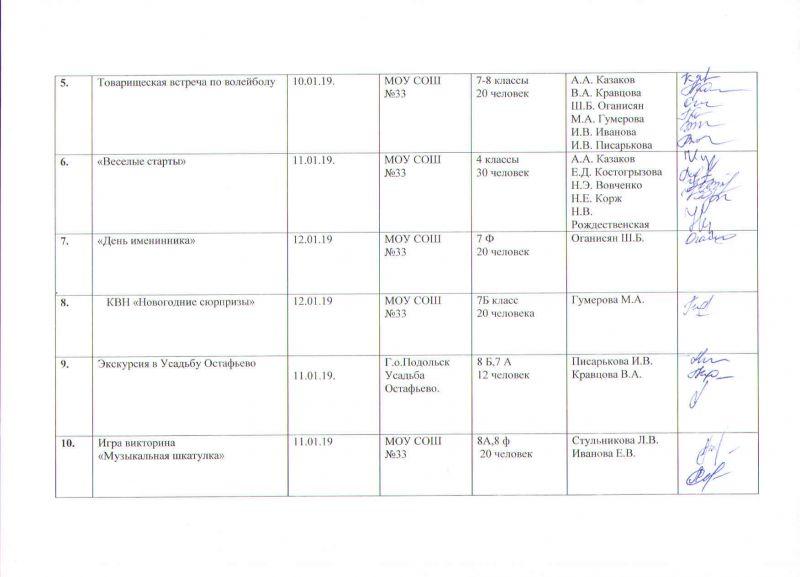 Подробнее: План работы на зимние каникулы 2018-2019 учебного года МОУ СОШ №33