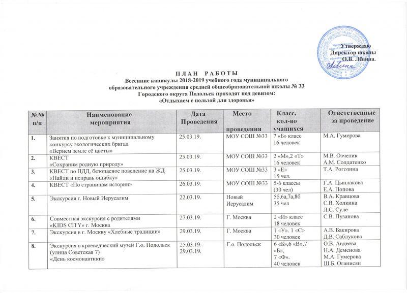 Подробнее: План работы на весенние каникулы 2018-2019 учебного года  МОУ СОШ №33