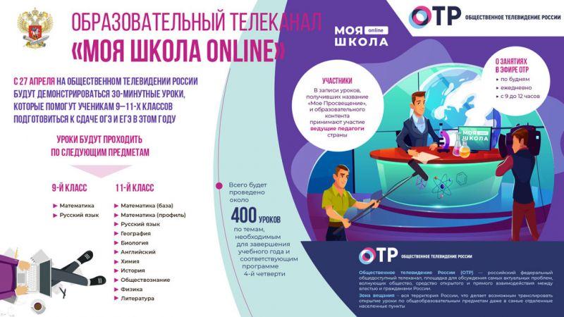 Подробнее: Моя школа в online