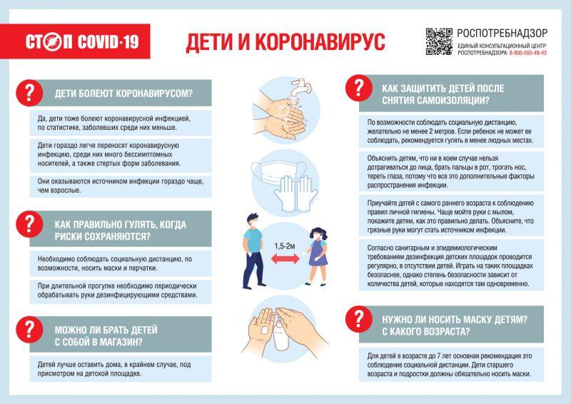 Подробнее: О рекомендациях как защитить детей от коронавируса в период снятия ограничений