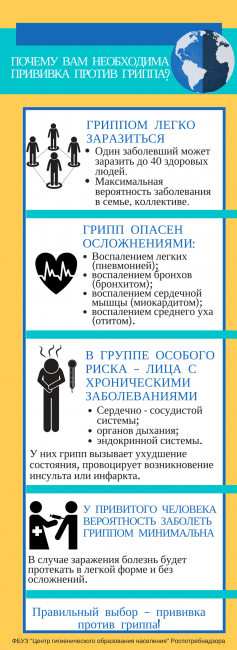 Подробнее: Профилактика гриппа